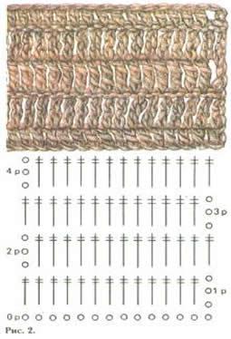Вязание крючком шарф столбик без накида
