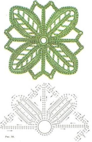 http://crochet.narod.ru/images/theory/base6/clip_image004.jpg