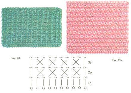 Вязание. Образцы вязок